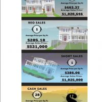 Pasadena real estate values up 26% 1