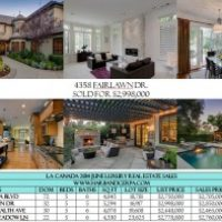 La Canada June 2014 Luxury Real Estate Sales