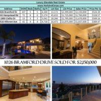 Glendale June Luxury Real Estate Sales