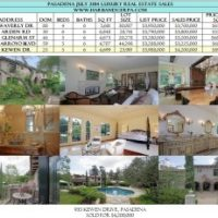 Pasadena July 2014 Luxury Real Estate Sales