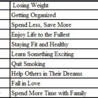 Top Ten New Year's Resolutions