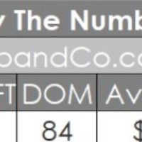 La Canada January 2020 Home Sales