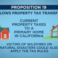 Proposition 19's Passage and its Impact